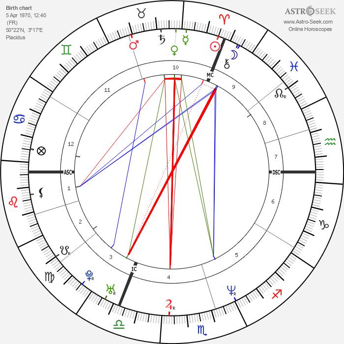 Valérie Bonneton - Astrology Natal Birth Chart