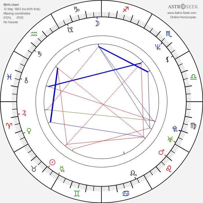 Valerie Buhagiar - Astrology Natal Birth Chart