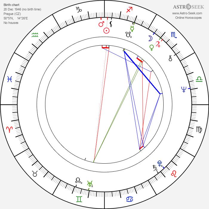 Valerie Chmelová - Astrology Natal Birth Chart
