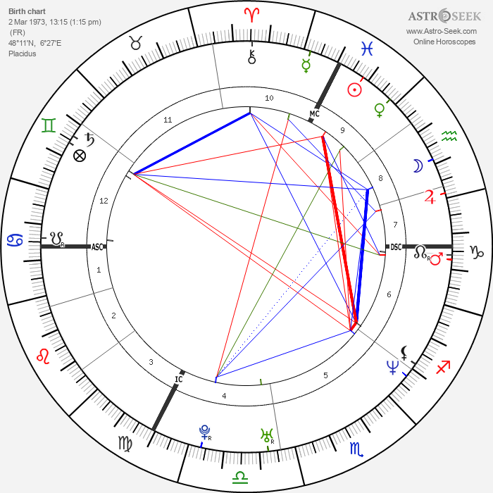Valérie Donzelli - Astrology Natal Birth Chart