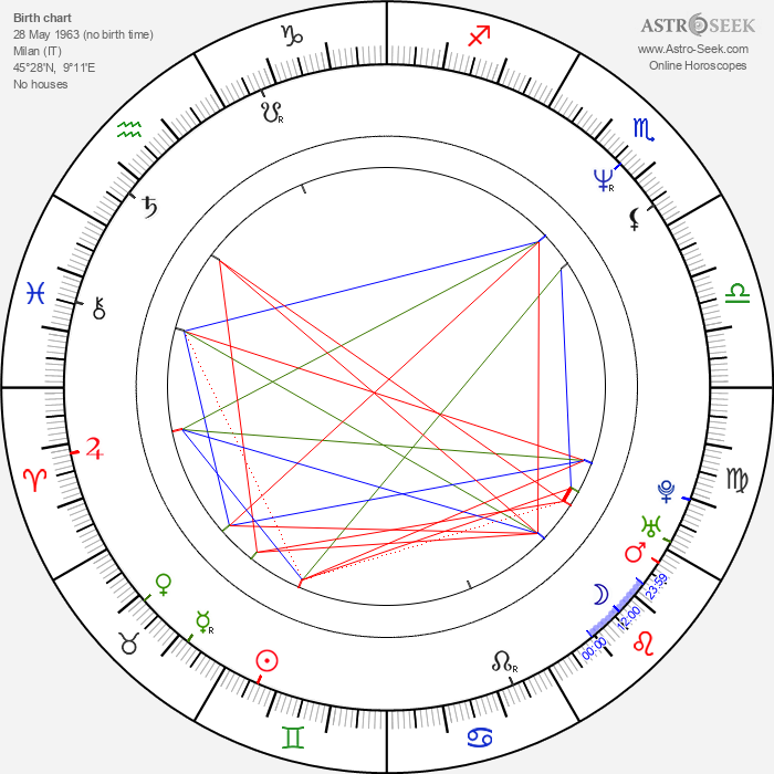Valerie Dore - Astrology Natal Birth Chart