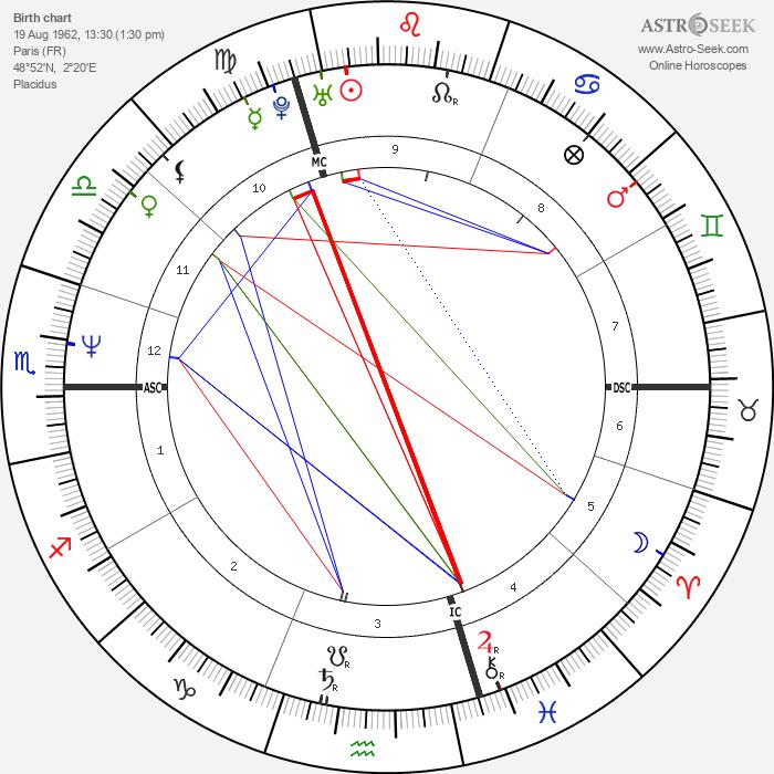 Valérie Kaprisky - Astrology Natal Birth Chart
