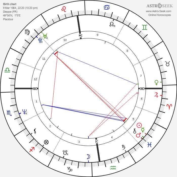 Valérie Lemercier - Astrology Natal Birth Chart