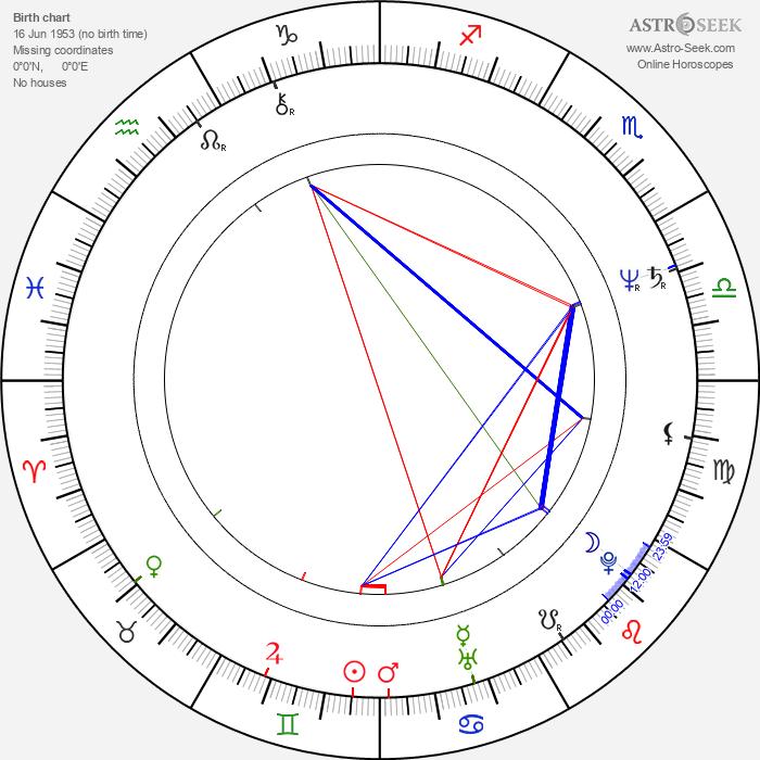 Valerie Mahaffey - Astrology Natal Birth Chart