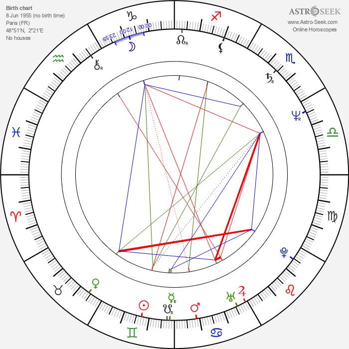 Valérie Mairesse - Astrology Natal Birth Chart