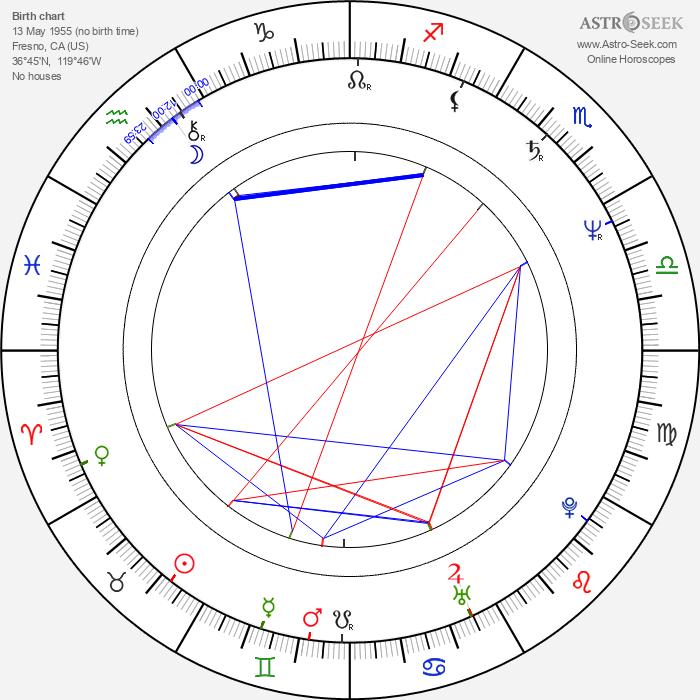 Valerie McCaffrey - Astrology Natal Birth Chart
