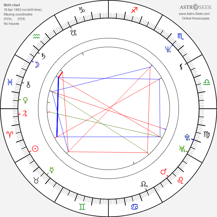 Valerie Plame - Astrology Natal Birth Chart
