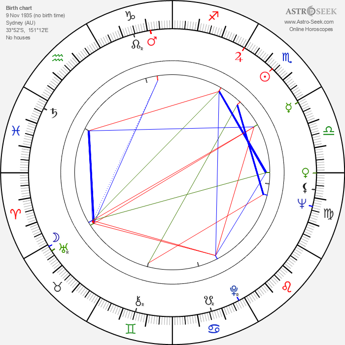 Valerie Taylor - Astrology Natal Birth Chart