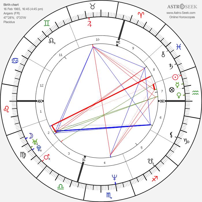 Valérie Trierweiler - Astrology Natal Birth Chart