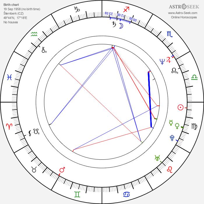 Valérie Zawadská - Astrology Natal Birth Chart
