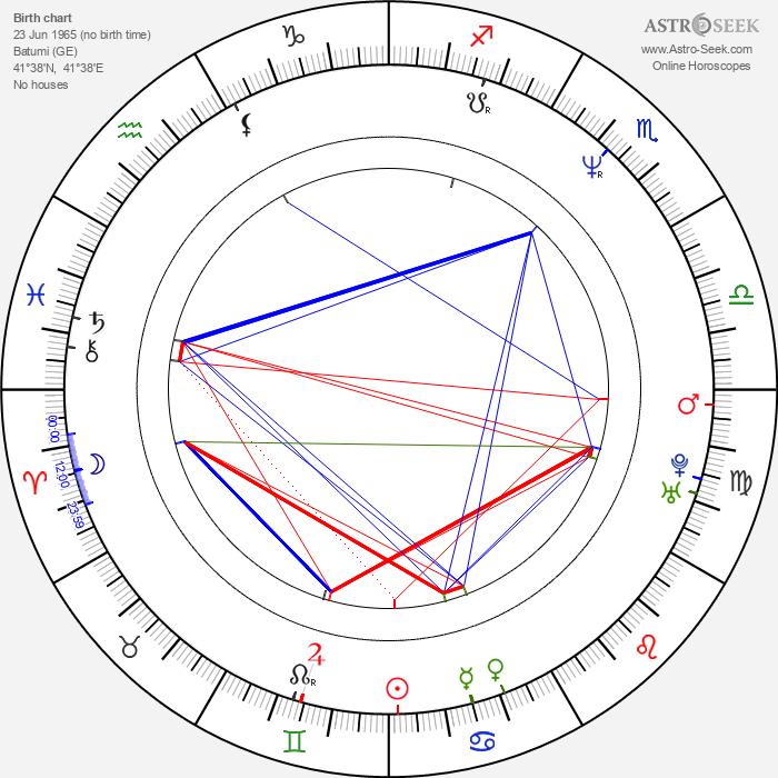 Valeriy Meladze - Astrology Natal Birth Chart