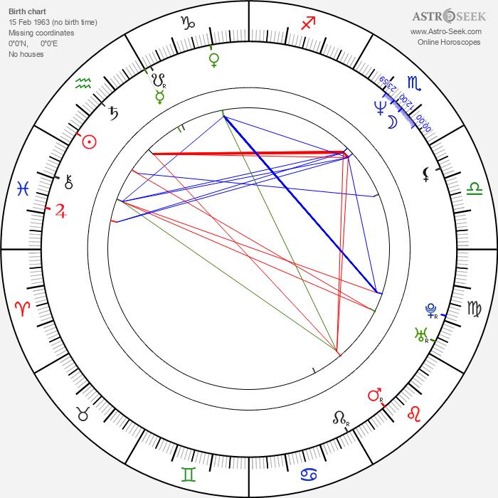 Valeriy Solovyov - Astrology Natal Birth Chart