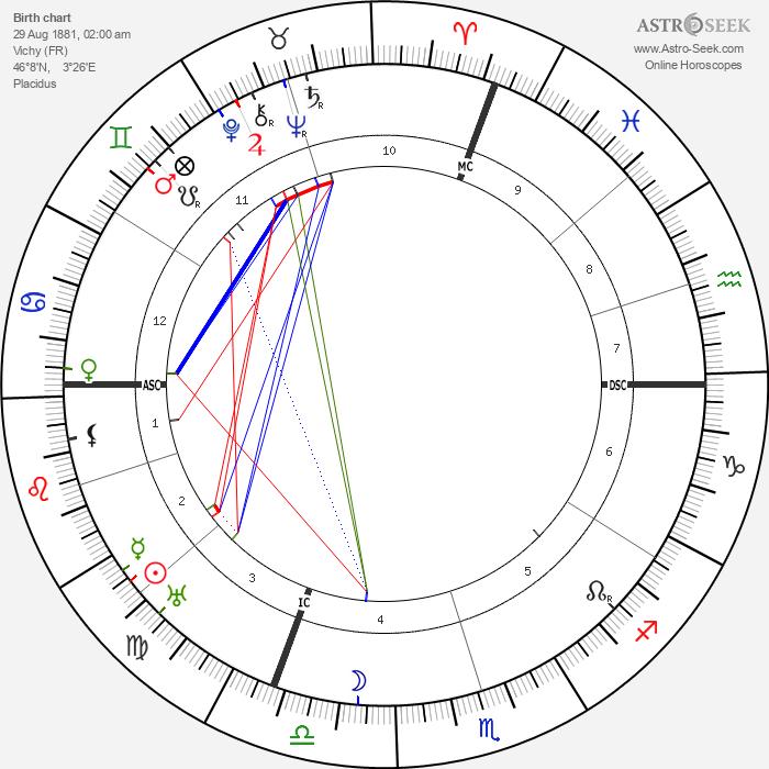 Valery Larbaud - Astrology Natal Birth Chart