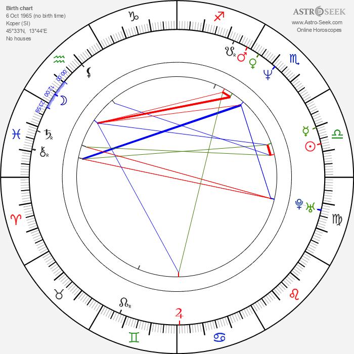 Valter Dragan - Astrology Natal Birth Chart