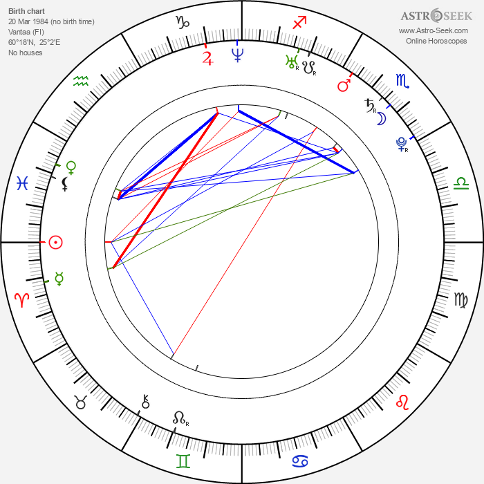 Valtteri Filppula - Astrology Natal Birth Chart