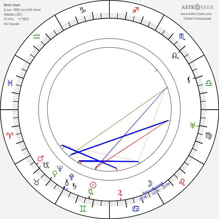 Valy Arnheim - Astrology Natal Birth Chart