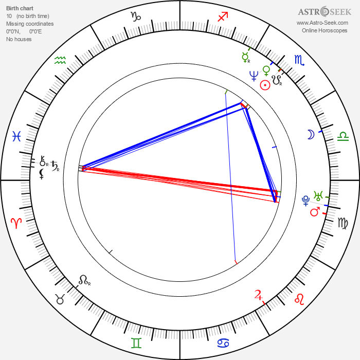 Vanessa Angel - Astrology Natal Birth Chart