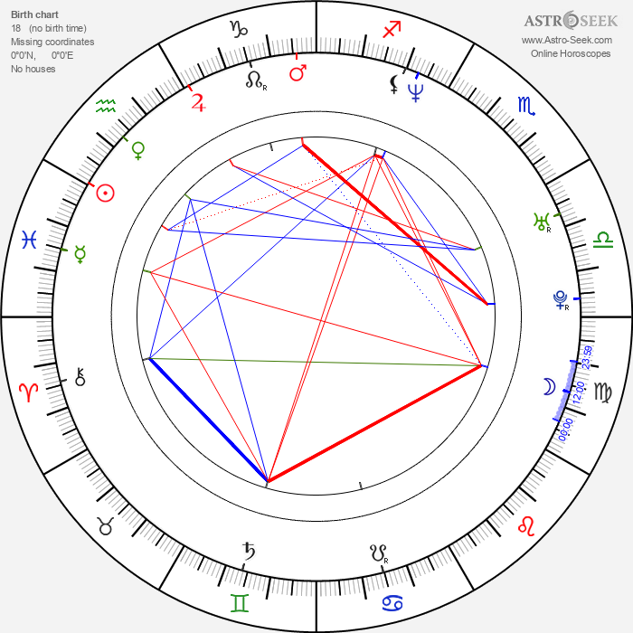 Vanessa Bauche - Astrology Natal Birth Chart