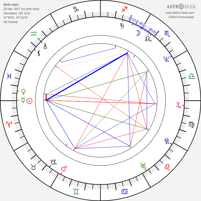 Vanessa Bell Calloway - Astrology Natal Birth Chart