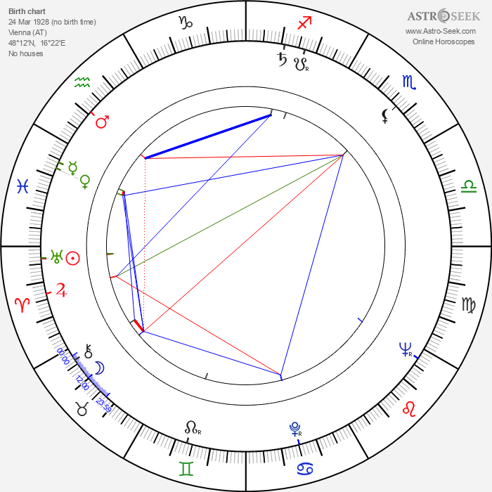 Vanessa Brown - Astrology Natal Birth Chart