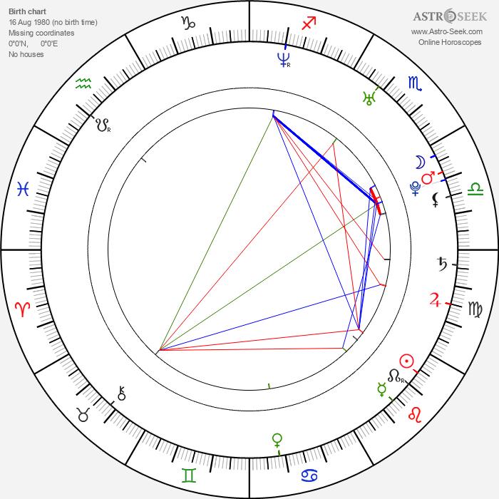 Vanessa Carlton - Astrology Natal Birth Chart