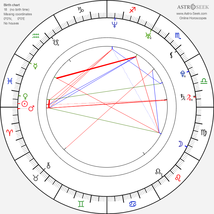 Vanessa Evigan - Astrology Natal Birth Chart