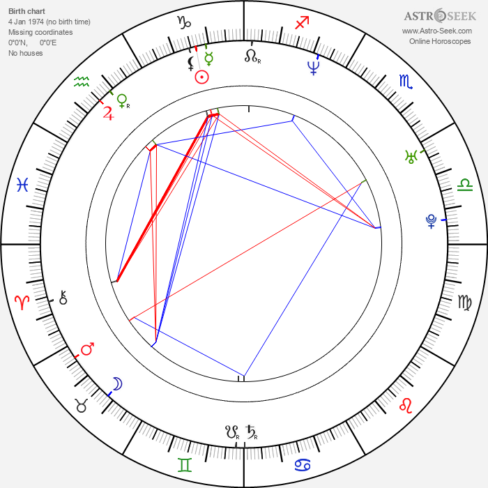 Vanessa Gravina - Astrology Natal Birth Chart
