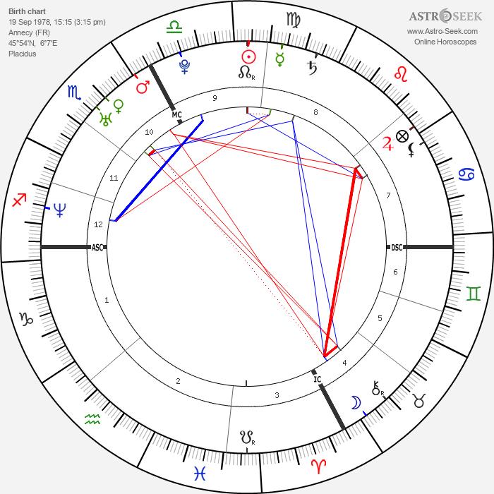 Vanessa Gusmeroli - Astrology Natal Birth Chart