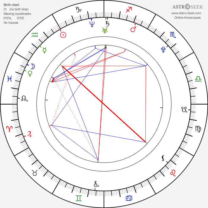 Vanessa Hessler - Astrology Natal Birth Chart