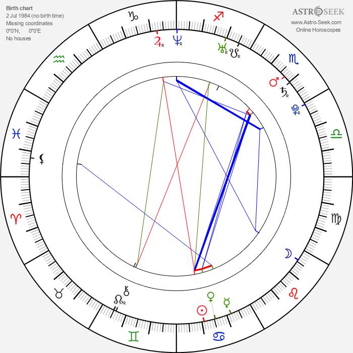 Vanessa Lee Chester - Astrology Natal Birth Chart