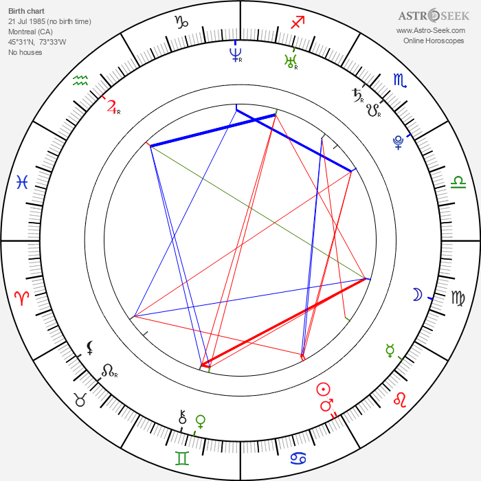 Vanessa Lengies - Astrology Natal Birth Chart