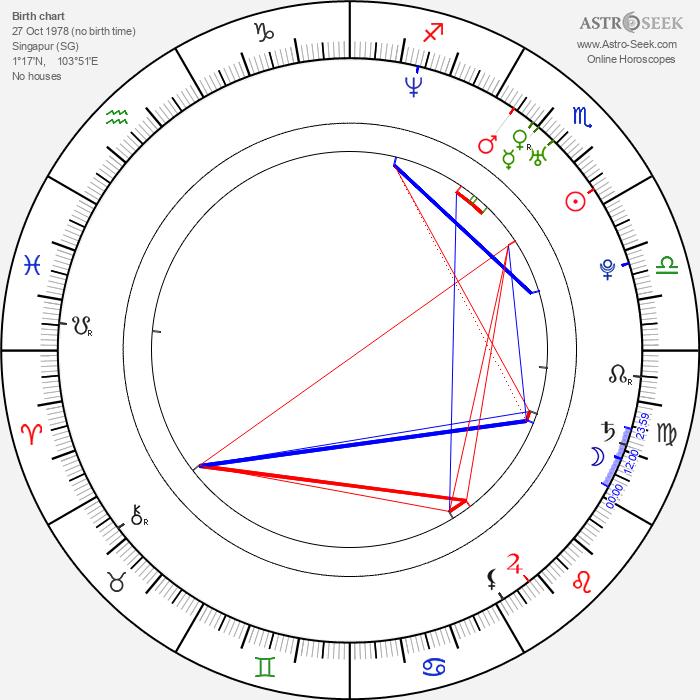 Vanessa Mae - Astrology Natal Birth Chart