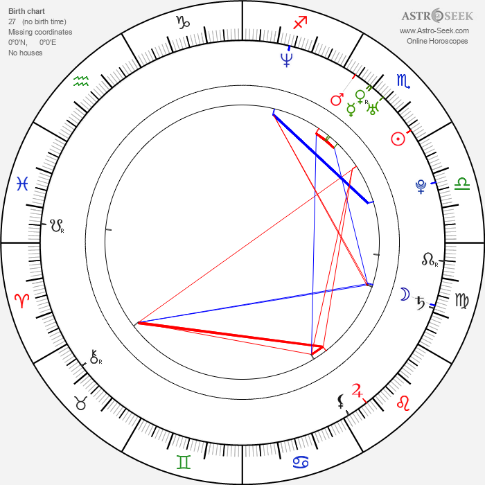 Vanessa Mae - Astrology Natal Birth Chart