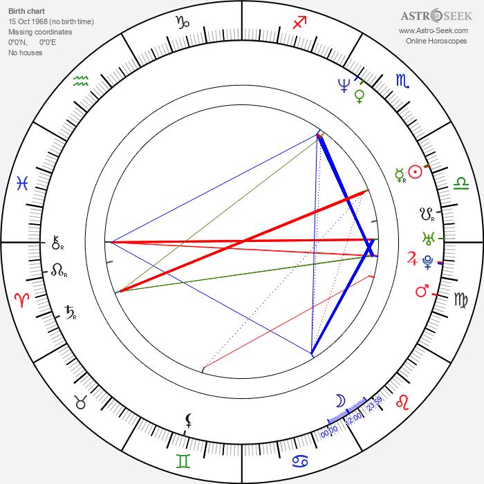 Vanessa Marcil - Astrology Natal Birth Chart