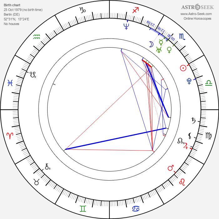 Vanessa Petruo - Astrology Natal Birth Chart