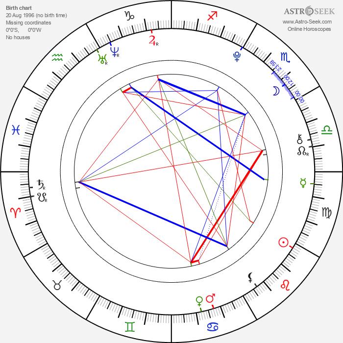 Vanessa Suchecká - Astrology Natal Birth Chart
