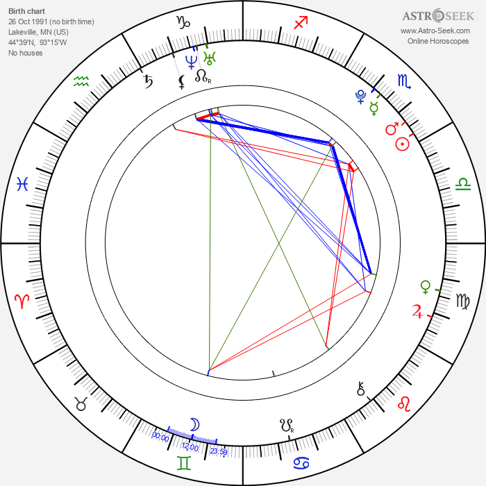 Vanessa V. Johnston - Astrology Natal Birth Chart