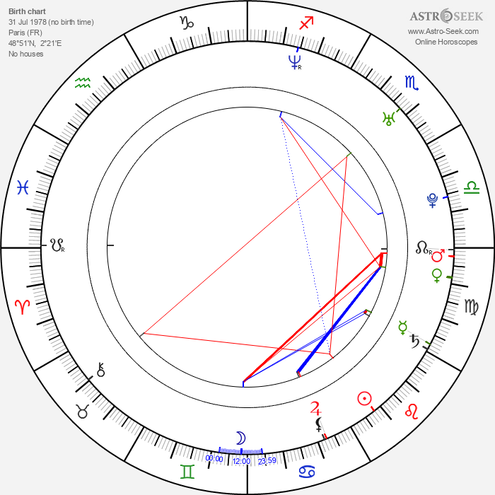Vanessa Valence - Astrology Natal Birth Chart