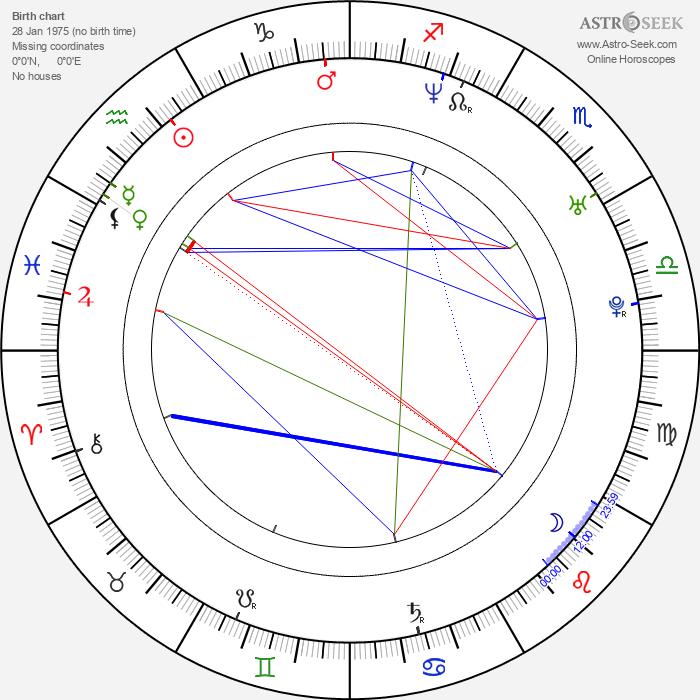 Vanessa Villela - Astrology Natal Birth Chart