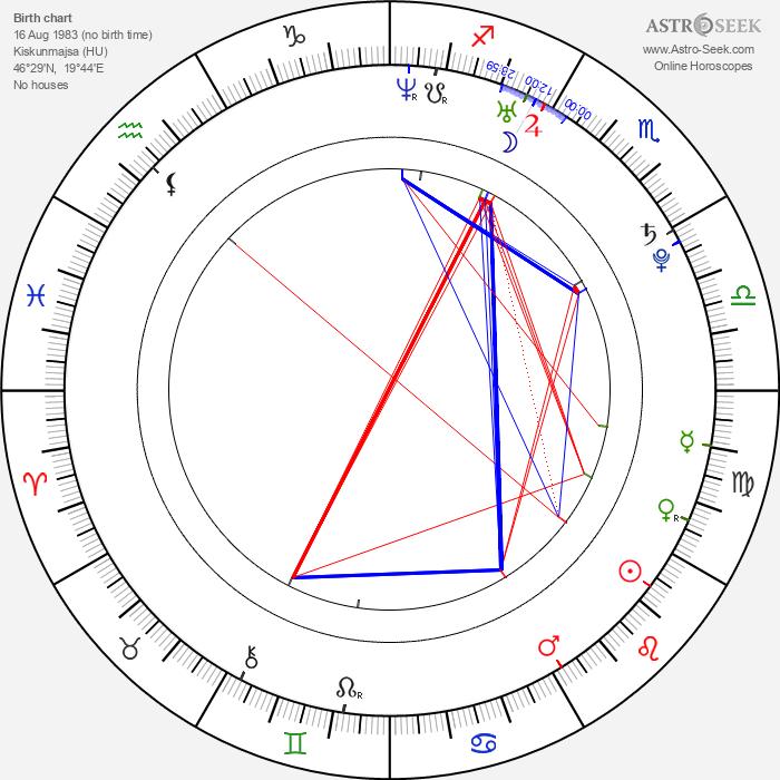 Vanessa Virgin - Astrology Natal Birth Chart