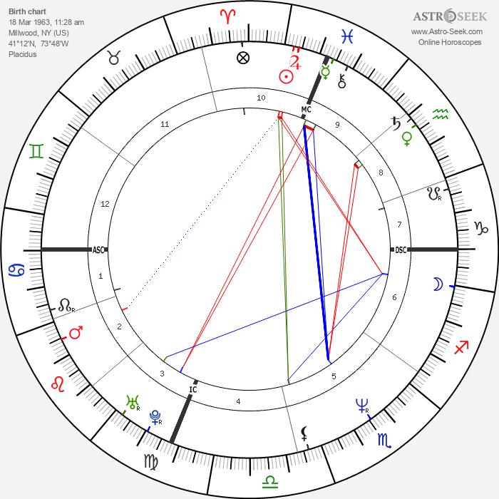 Vanessa Williams - Astrology Natal Birth Chart
