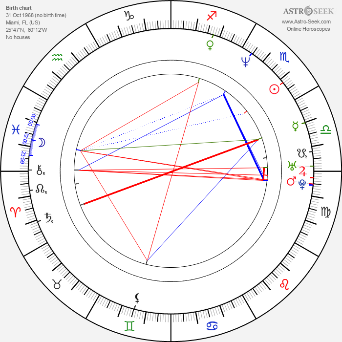 Vanilla Ice - Astrology Natal Birth Chart