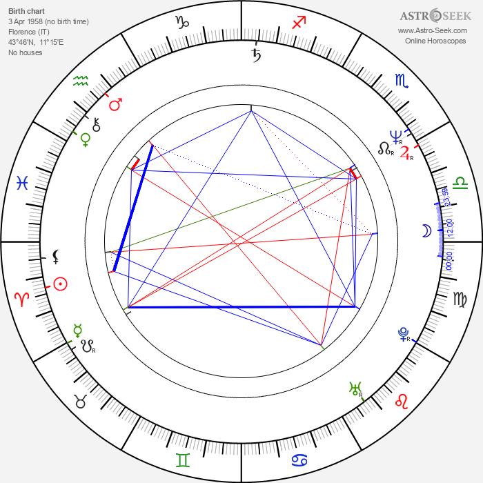 Vanna Bonta - Astrology Natal Birth Chart