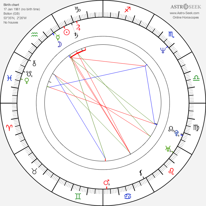 Vas Blackwood - Astrology Natal Birth Chart