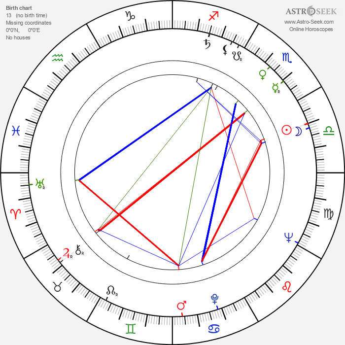 Vasek Simek - Astrology Natal Birth Chart