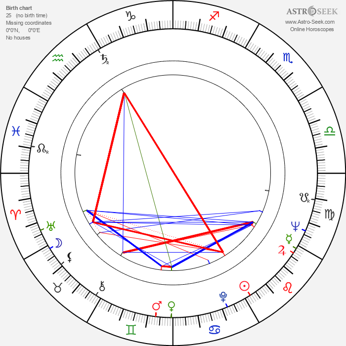Vasile Boghita - Astrology Natal Birth Chart