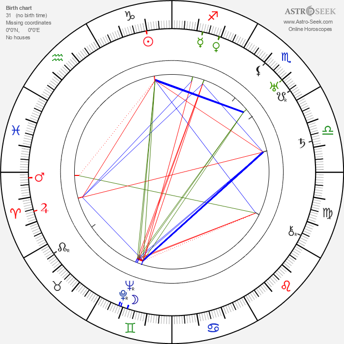 Vasili Kovrigin - Astrology Natal Birth Chart