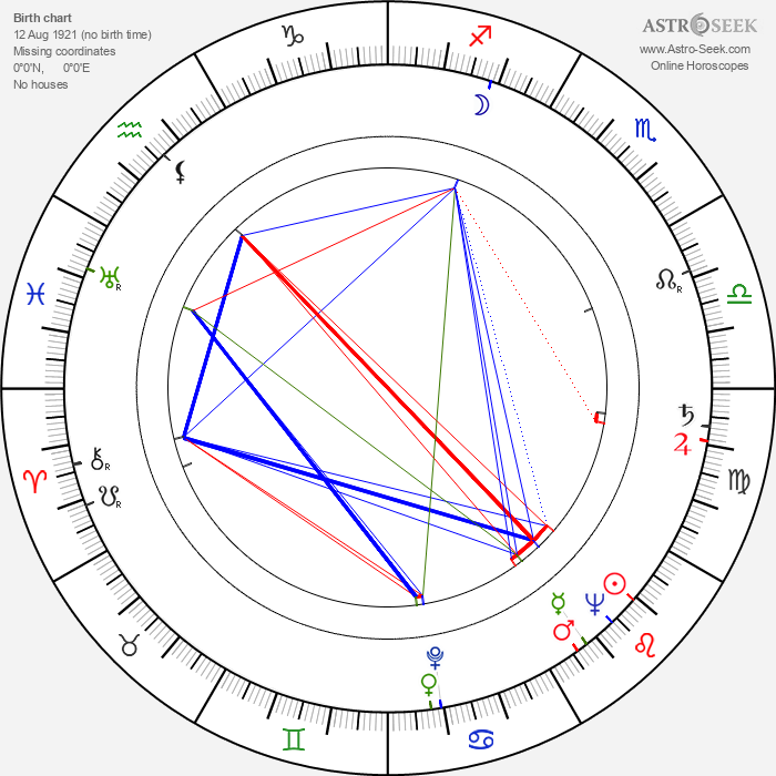 Vasilis Georgiadis - Astrology Natal Birth Chart