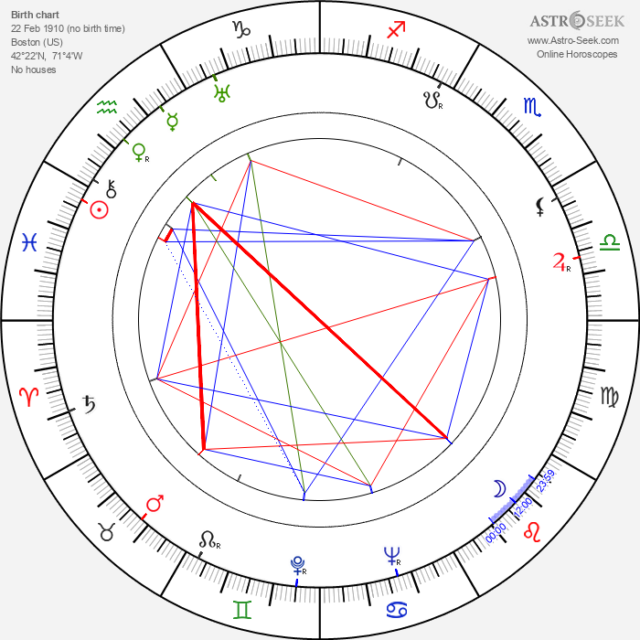 Vaughn Taylor - Astrology Natal Birth Chart