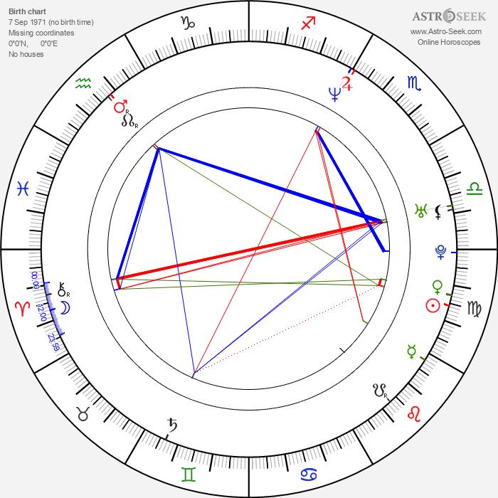 Veikko Täär - Astrology Natal Birth Chart